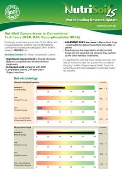 Trial comparisons PDF
